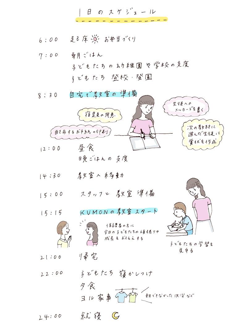 田中さんの1週間スケジュール