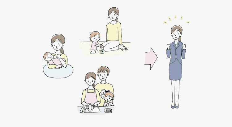 """データで見る今どきママのワーキングスタイルPart.03「ママたちに人気の""""子育て経験を活かせる仕事""""とは?」"""