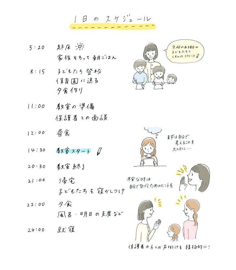 藤沢先生の一日のスケジュール